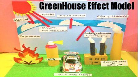 Greenhouse Effect School Project Model For Science