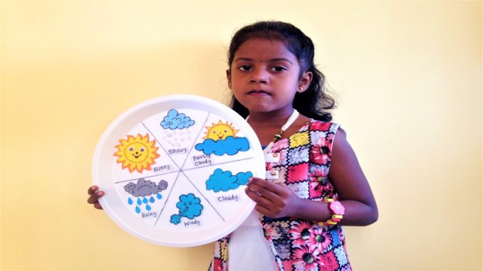 Science exhibition themes - DIY School Project Working and